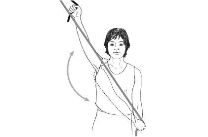 Übungen rotatorenmanschette theraband Rotatorenmanschettenruptur