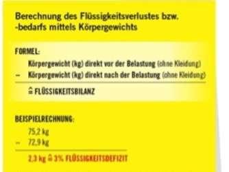 Flüssigkeitsbedarf Berechnen : sportern hrung fl ssigkeitszufuhr im ausdauersport dehydration ~ Themetempest.com Abrechnung