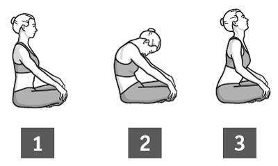 Die Übungsbeschreibung der Wirbelsäulenmobilisation bei Schulterschmerzen