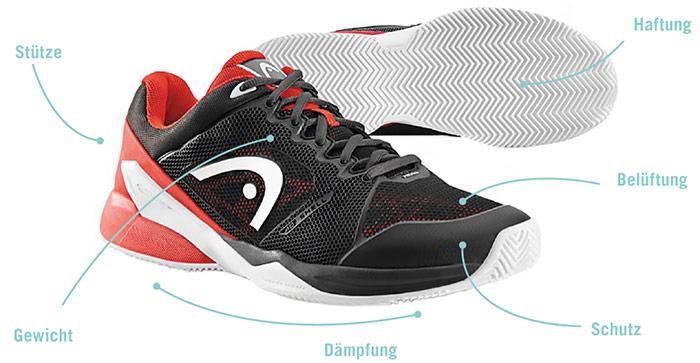 Beim Padel-Tennis ist die Auswahl der richtigen Schuhe sehr wichtig