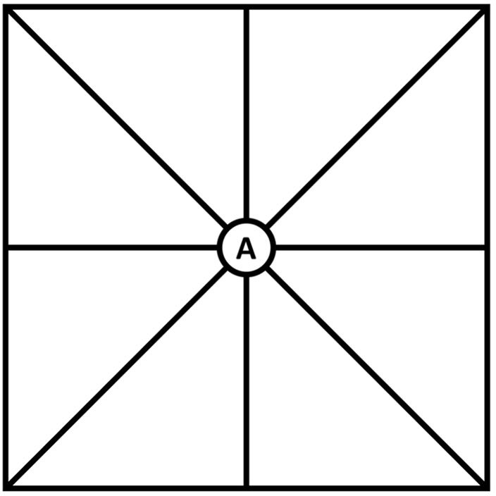 Kompassdiagramm