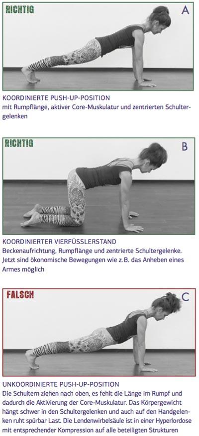 Schulter- Nackenschmerzen: Woher kommen sie, und was kann man dagegen tun? Effektive Übungen und Tipps zur Selbsthilfe für Zuhause