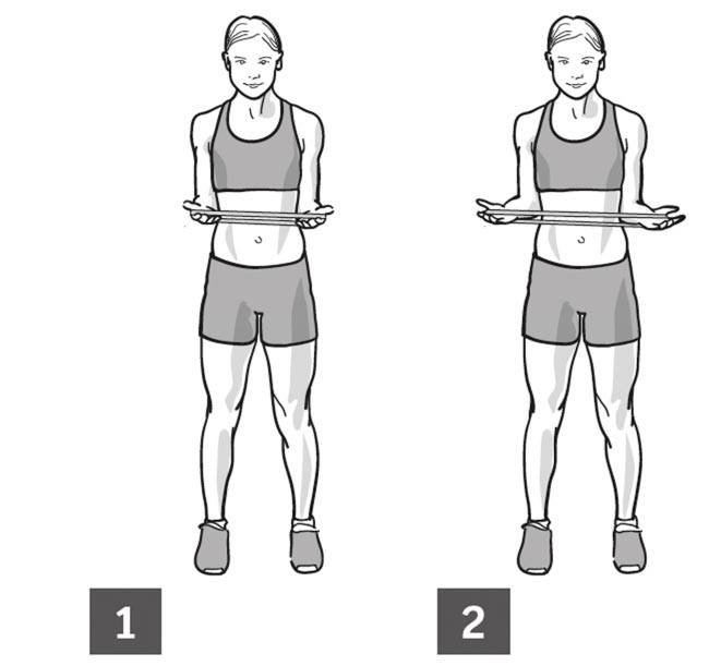 Zuhause fit bleiben: Übungen und Workouts mit dem Miniband