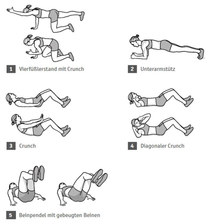 uebungsbeBauchtraining: trainingsplan und workouts