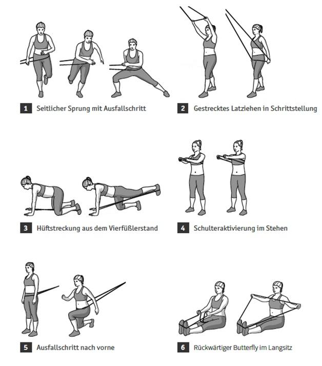 Übungsbeschreibung Kraftausdauer und Cardio für den ganzen Körper – für Fortgeschrittene